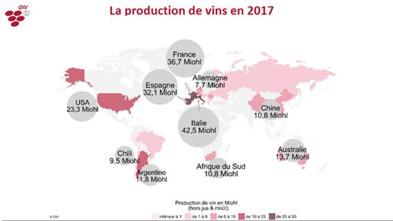 the wine in the world in 2017